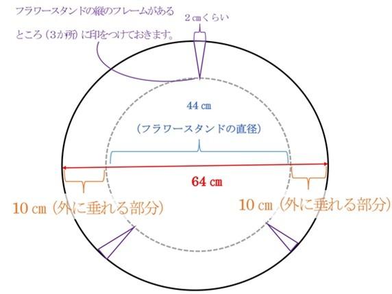 ネット①-572×429