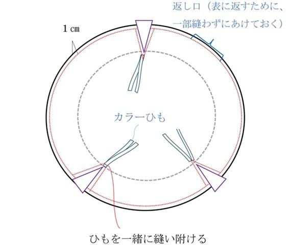 ネット部分②-572×479