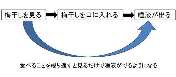 ヨダレ_572×429