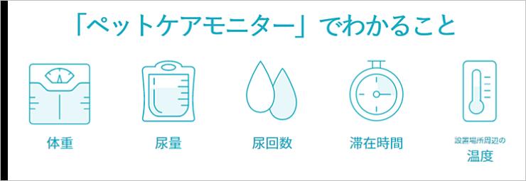 ペットケアモニターでわかるのは体重、尿量、尿回数、滞在時間、温度の5つ