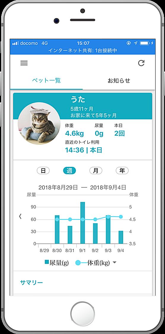 ペットケアモニターアプリ使用画面