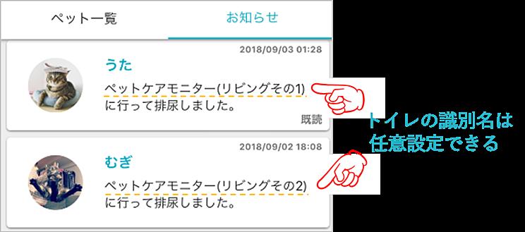 ペットケアモニターアプリその2